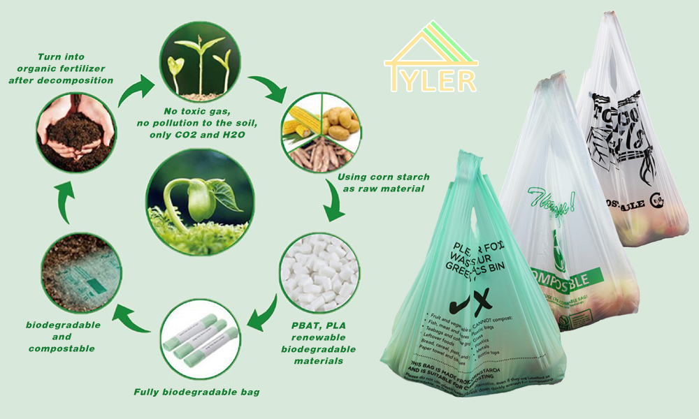 what is biodegradable bags